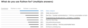 jet brains survey results
